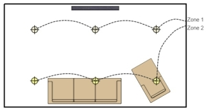 Recessed lighting layout example