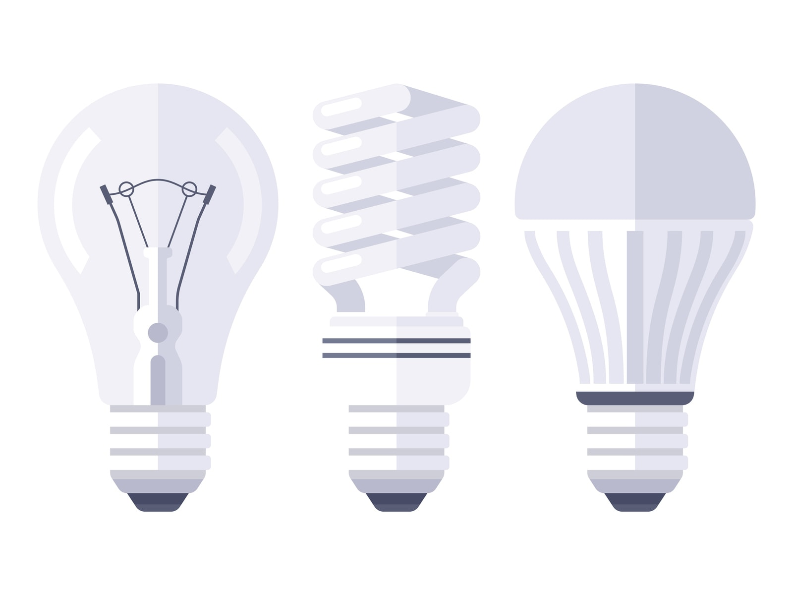 Light Bulb Types For Recessed Lighting The Recessed Lighting Blog