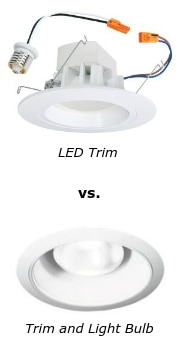 Type Of Recessed Lights Vs