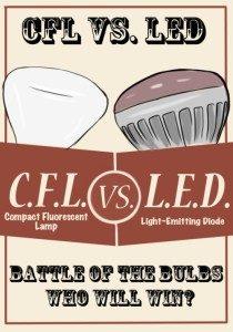 CFL vs. LED bulbs