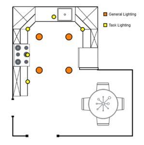 Kitchen layout sample