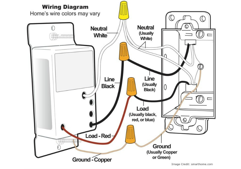 Dimmer Switch Wiring Electrical Schematic Wiring Diagram