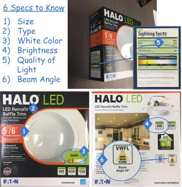 Choosing LED Lights Picture